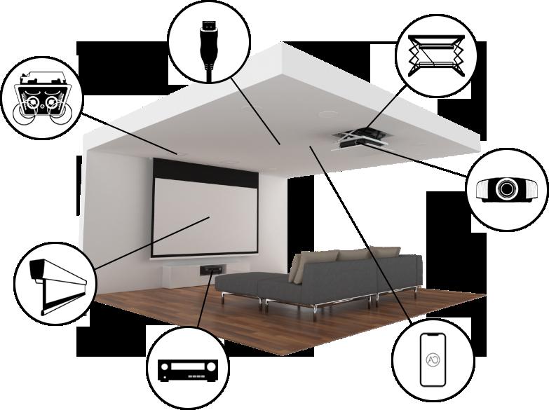 Configurateur home cinema AiOhc ensemble des produits