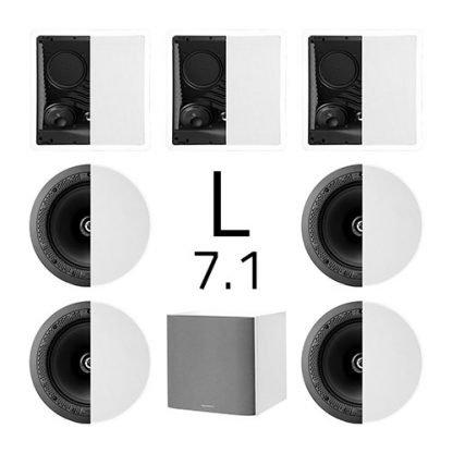 Ensemble audio Home Cinema 7.1