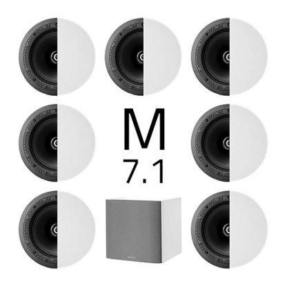 Audio Home Cinema 7.1