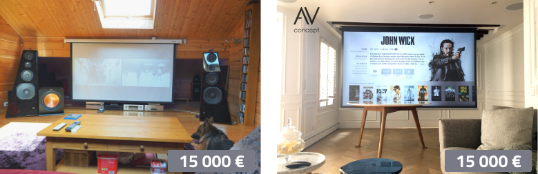 Realiser Le Meilleur Home Cinema En Piece De Vie Guide 2020 Av Concept Products