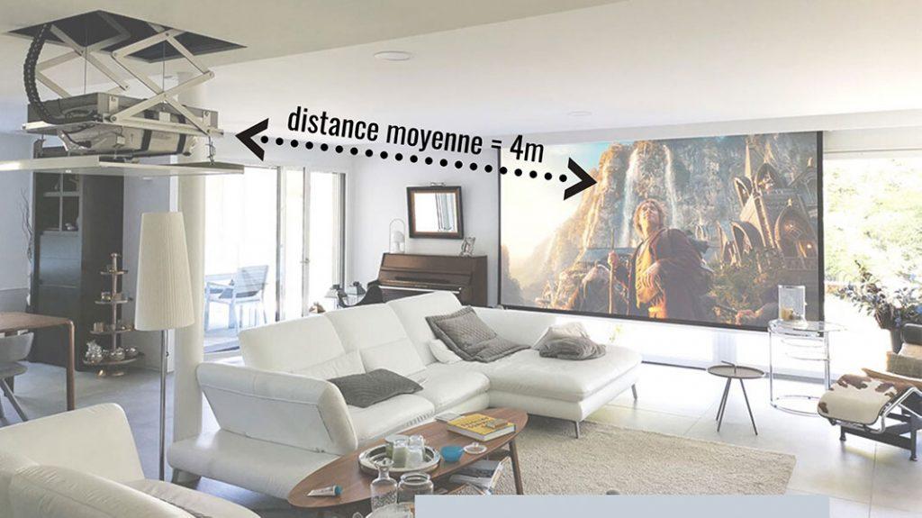 distance de projection pour les connexions home cinema