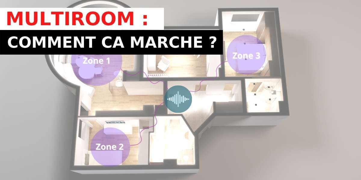 vignette de l'article sur le multiroom
